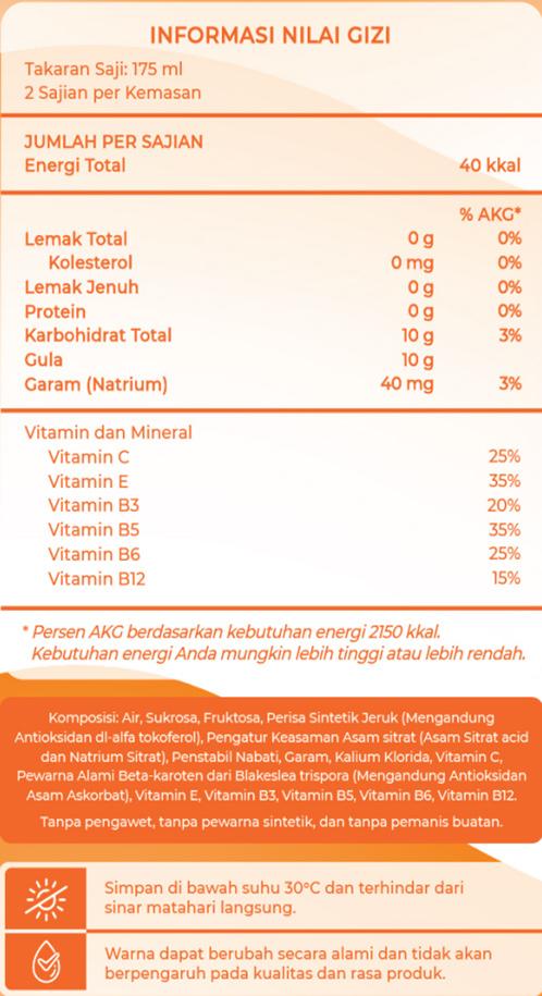 Science behind the brand Active Water Orange